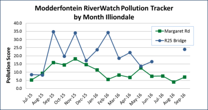 modderfontein-pollution-tracker-2